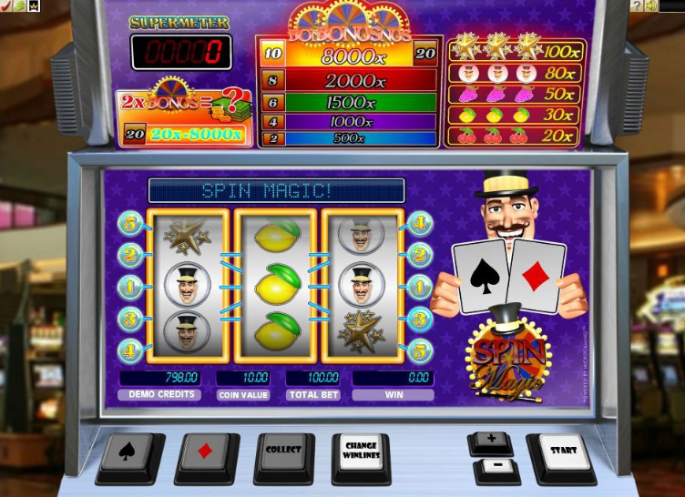 Причины популярности старых игровых автоматов на примере Spin Magic